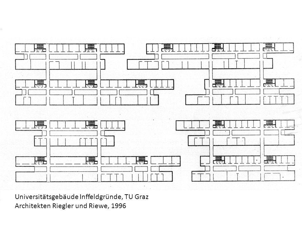 Allegorische Darstellung der Vitruvschen Begriffe Form, Funktion und Konstruktion, im Zentrum die Allegorie der Vernunft.