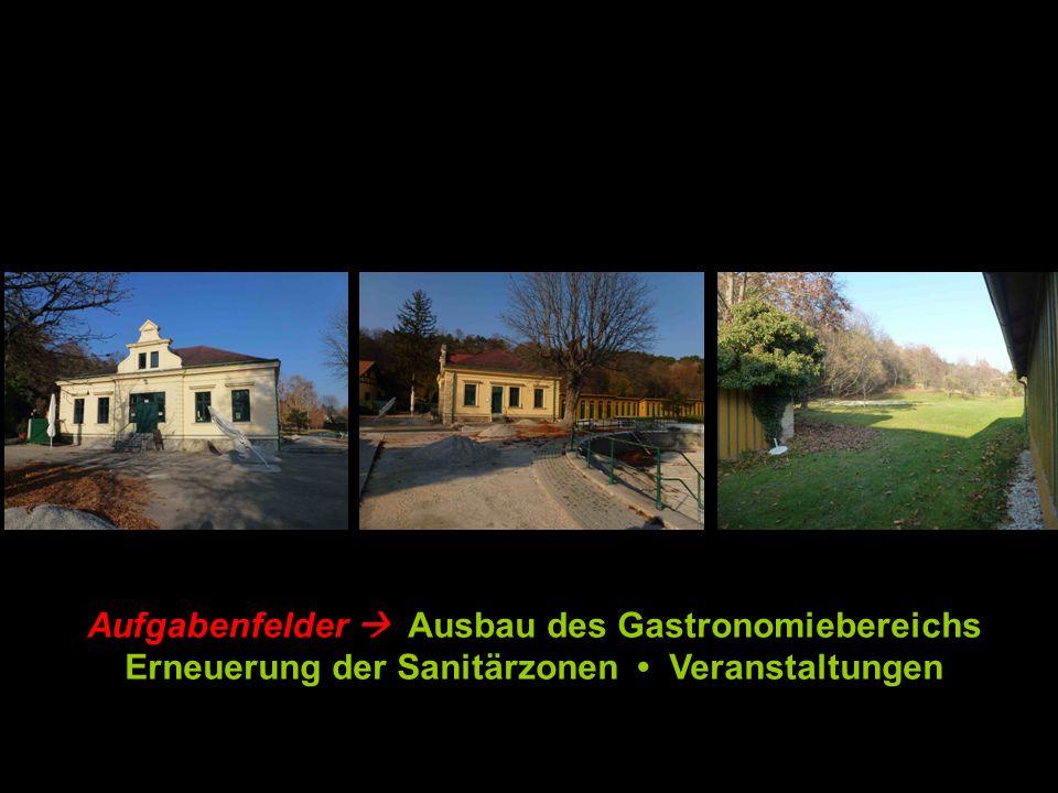 Aufgabenfelder Ausbau des Gastronomiebereichs Erneuerung der Sanitärzonen Veranstaltungen