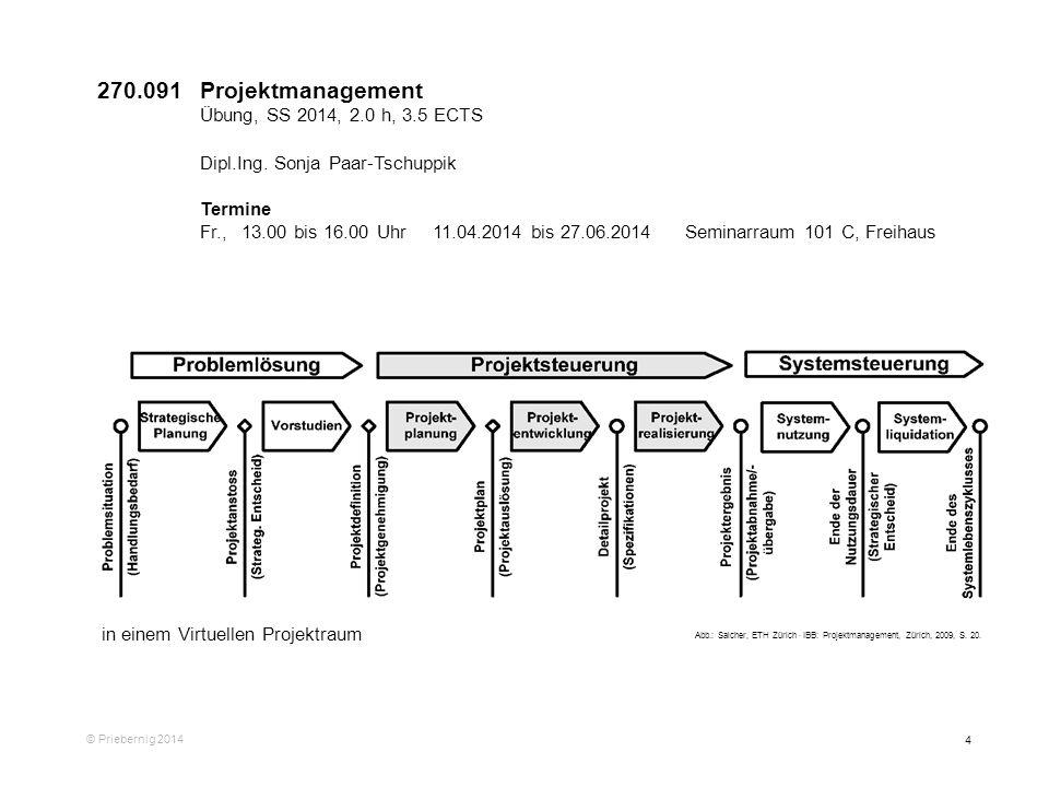 4 © Priebernig 2014 270.091Projektmanagement Übung, SS 2014, 2.0 h, 3.5 ECTS Dipl.Ing. Sonja Paar-Tschuppik Termine Fr., 13.00 bis 16.00 Uhr 11.04.201