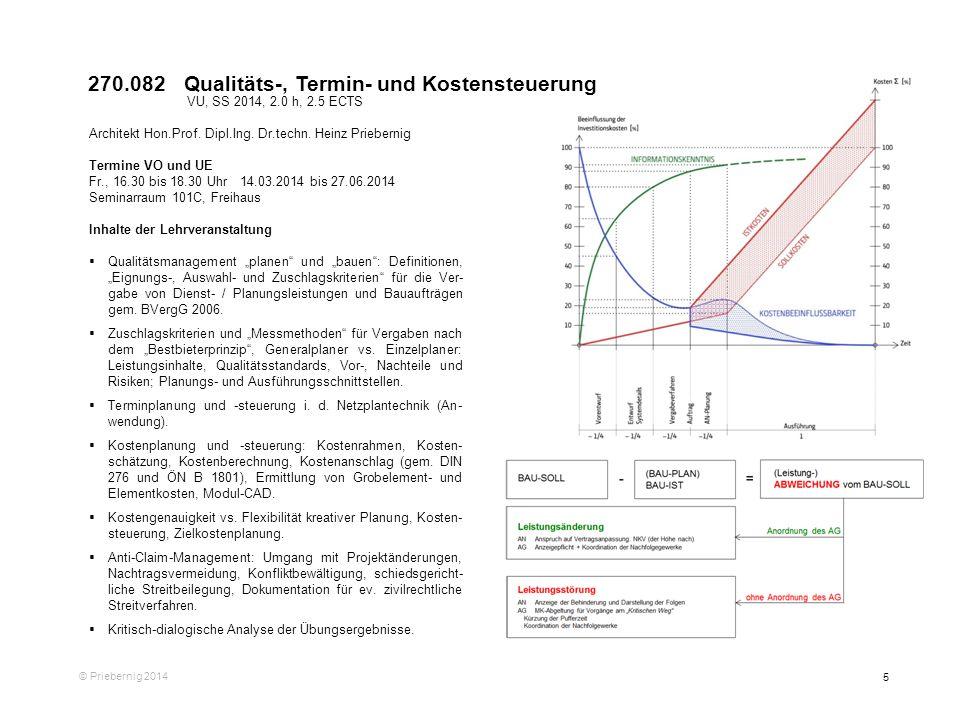 5 © Priebernig 2014 VU, SS 2014, 2.0 h, 2.5 ECTS Architekt Hon.Prof. Dipl.Ing. Dr.techn. Heinz Priebernig Termine VO und UE Fr., 16.30 bis 18.30 Uhr14