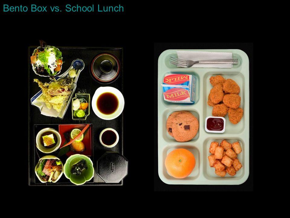Bento Box vs. School Lunch