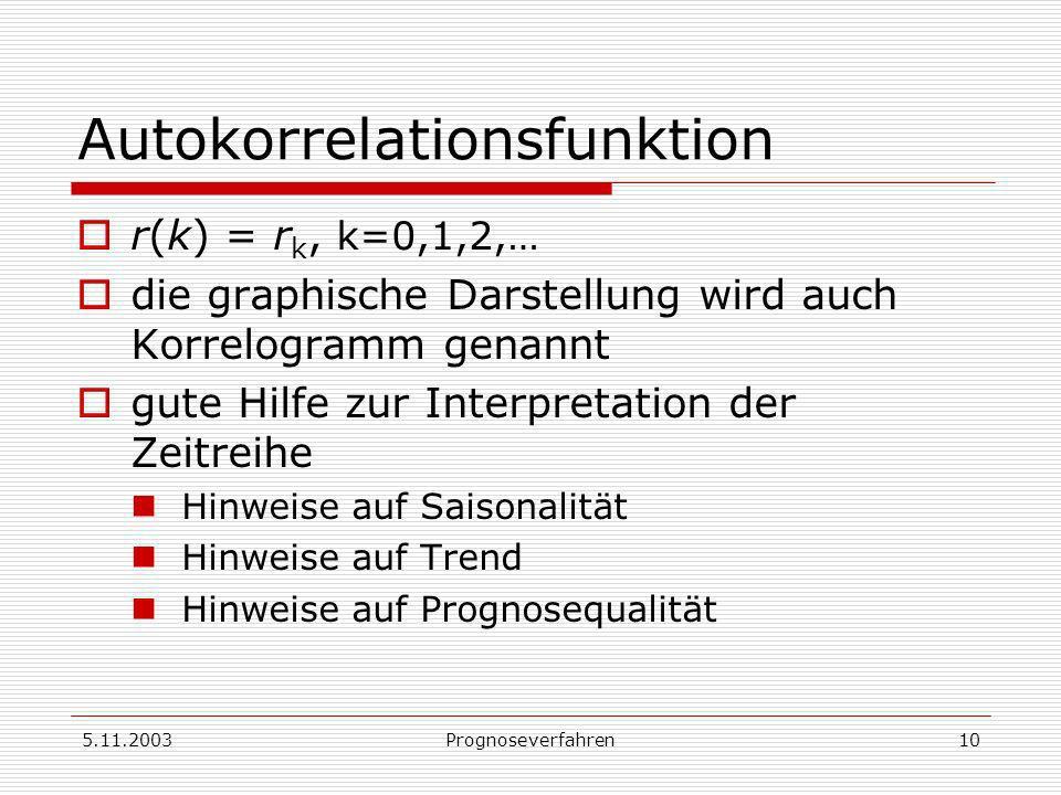 5.11.2003Prognoseverfahren10 Autokorrelationsfunktion r(k) = r k, k=0,1,2,… die graphische Darstellung wird auch Korrelogramm genannt gute Hilfe zur I