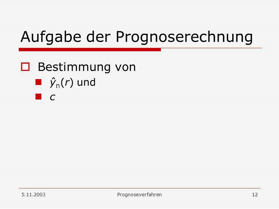 5.11.2003Prognoseverfahren12 Aufgabe der Prognoserechnung Bestimmung von ŷ n (r) und c