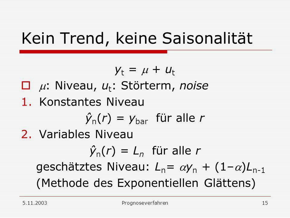 5.11.2003Prognoseverfahren15 Kein Trend, keine Saisonalität y t = + u t : Niveau, u t : Störterm, noise 1.Konstantes Niveau ŷ n (r) = y bar für alle r