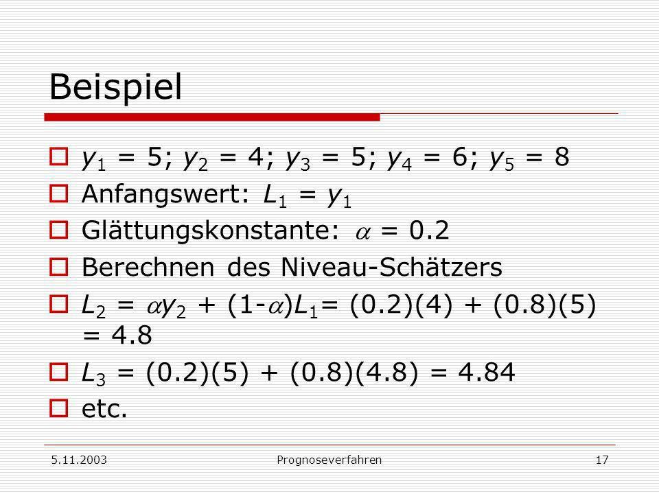 5.11.2003Prognoseverfahren17 Beispiel y 1 = 5; y 2 = 4; y 3 = 5; y 4 = 6; y 5 = 8 Anfangswert: L 1 = y 1 Glättungskonstante: = 0.2 Berechnen des Nivea