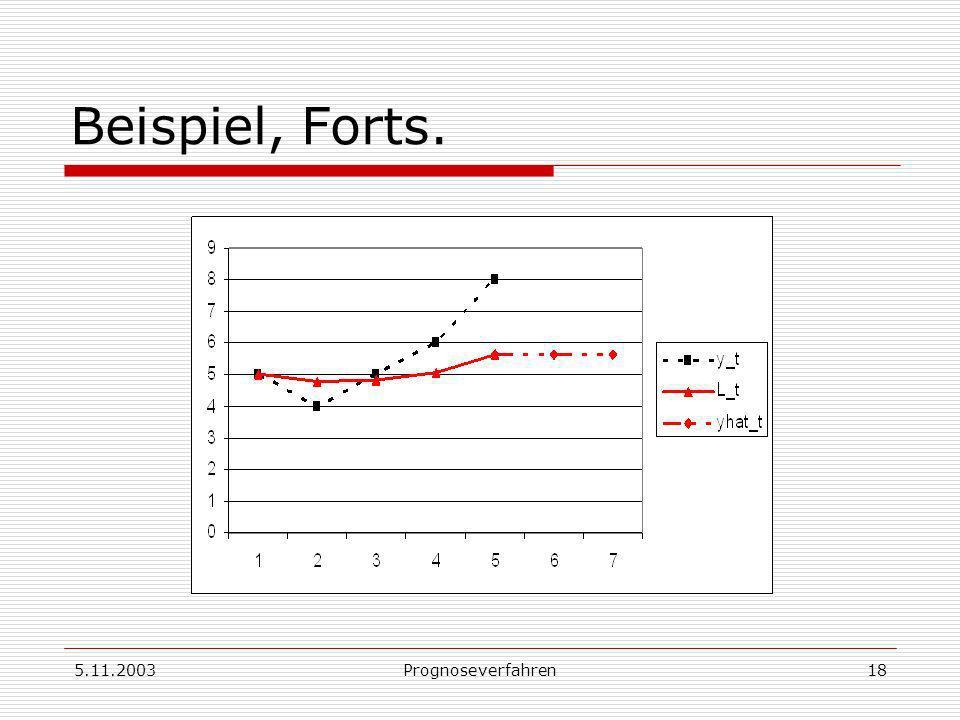5.11.2003Prognoseverfahren18 Beispiel, Forts.