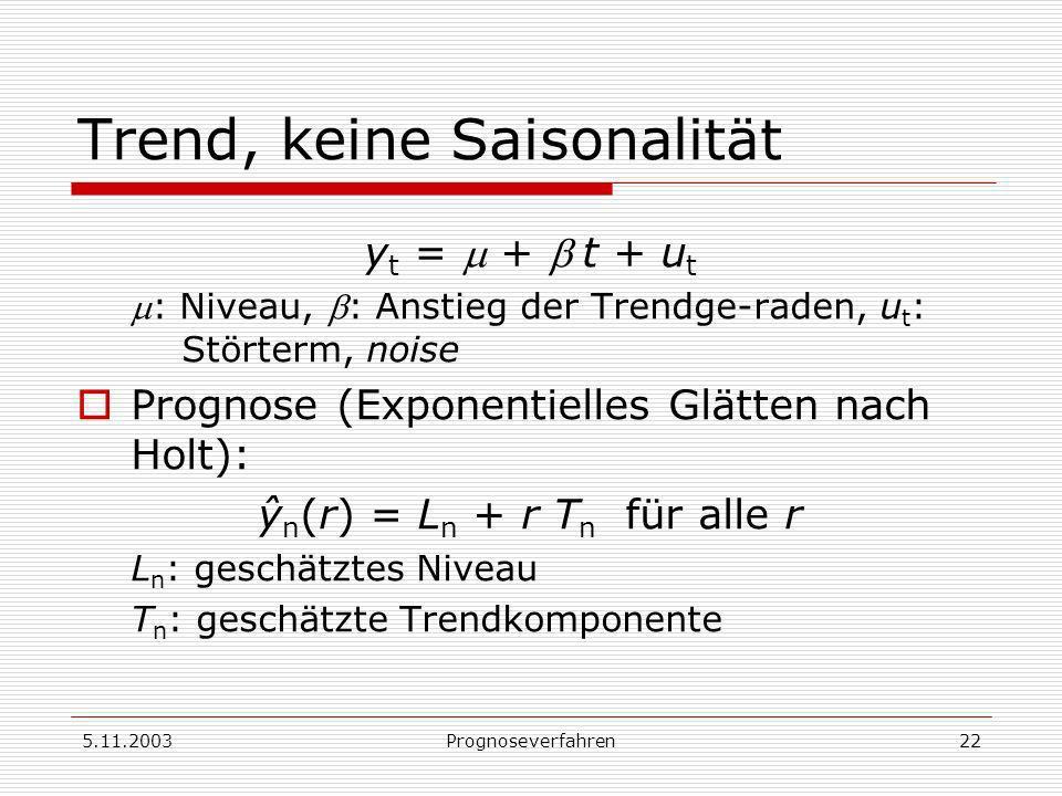 5.11.2003Prognoseverfahren22 Trend, keine Saisonalität y t = + t + u t : Niveau, : Anstieg der Trendge-raden, u t : Störterm, noise Prognose (Exponent