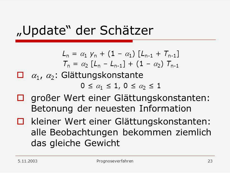 5.11.2003Prognoseverfahren23 Update der Schätzer L n = 1 y n + (1 – 1 ) [L n-1 + T n-1 ] T n = 2 [L n – L n-1 ] + (1 – 2 ) T n-1 1, 2 : Glättungskonst