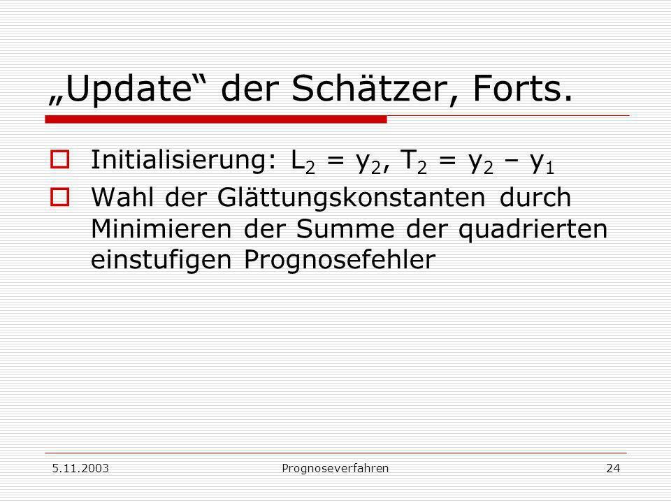 5.11.2003Prognoseverfahren24 Update der Schätzer, Forts. Initialisierung: L 2 = y 2, T 2 = y 2 – y 1 Wahl der Glättungskonstanten durch Minimieren der