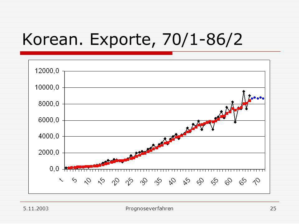 5.11.2003Prognoseverfahren25 Korean. Exporte, 70/1-86/2