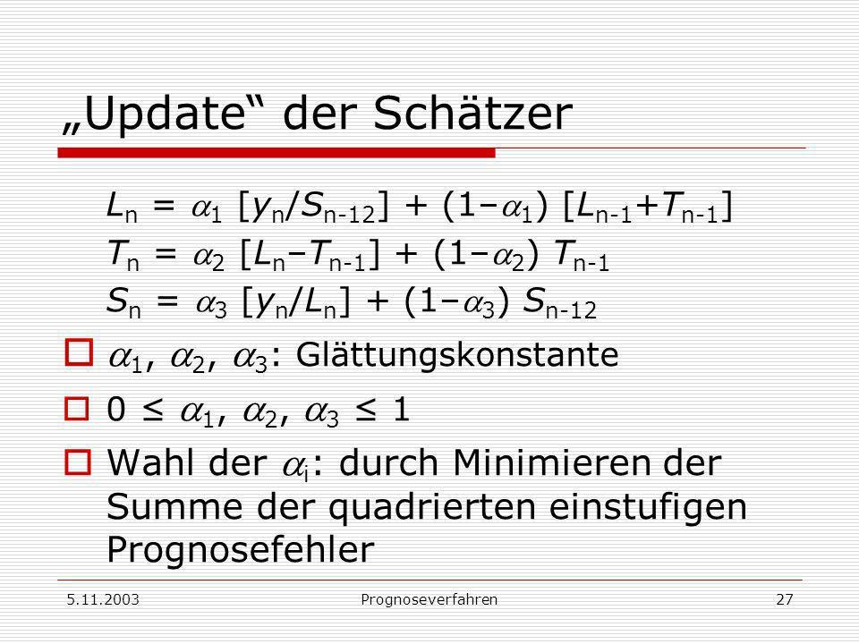 5.11.2003Prognoseverfahren27 Update der Schätzer L n = 1 [y n /S n-12 ] + (1– 1 ) [L n-1 +T n-1 ] T n = 2 [L n –T n-1 ] + (1– 2 ) T n-1 S n = 3 [y n /