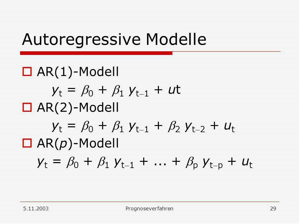 5.11.2003Prognoseverfahren29 Autoregressive Modelle AR(1)-Modell y t = 0 + 1 y t1 + ut AR(2)-Modell y t = 0 + 1 y t1 + 2 y t2 + u t AR(p)-Modell y t =