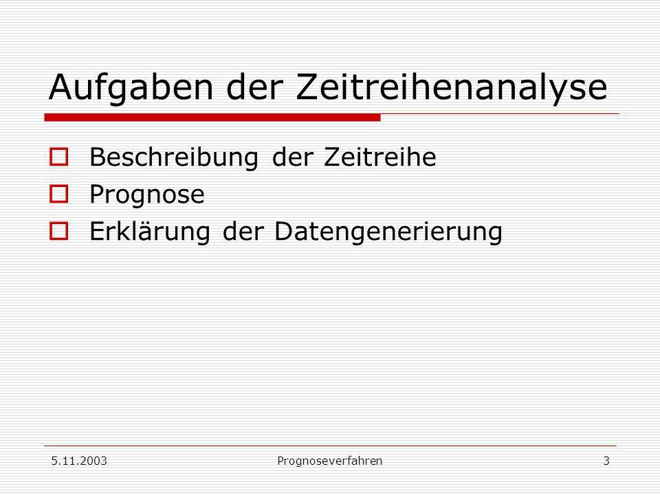 5.11.2003Prognoseverfahren3 Aufgaben der Zeitreihenanalyse Beschreibung der Zeitreihe Prognose Erklärung der Datengenerierung