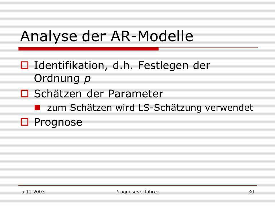 5.11.2003Prognoseverfahren30 Analyse der AR-Modelle Identifikation, d.h. Festlegen der Ordnung p Schätzen der Parameter zum Schätzen wird LS-Schätzung