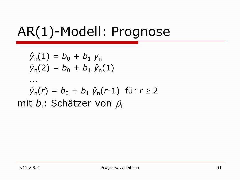 5.11.2003Prognoseverfahren31 AR(1)-Modell: Prognose ŷ n (1) = b 0 + b 1 y n ŷ n (2) = b 0 + b 1 ŷ n (1)... ŷ n (r) = b 0 + b 1 ŷ n (r-1) für r 2 mit b