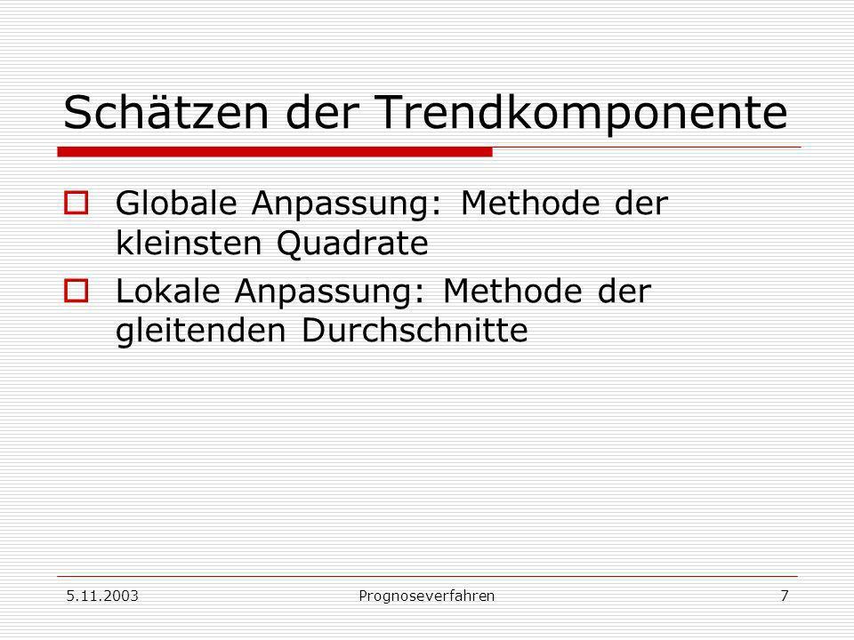 5.11.2003Prognoseverfahren7 Schätzen der Trendkomponente Globale Anpassung: Methode der kleinsten Quadrate Lokale Anpassung: Methode der gleitenden Du