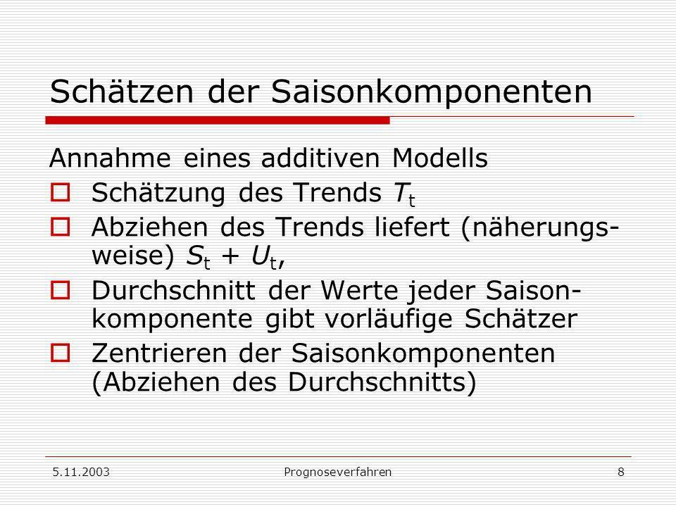 5.11.2003Prognoseverfahren8 Schätzen der Saisonkomponenten Annahme eines additiven Modells Schätzung des Trends T t Abziehen des Trends liefert (näher