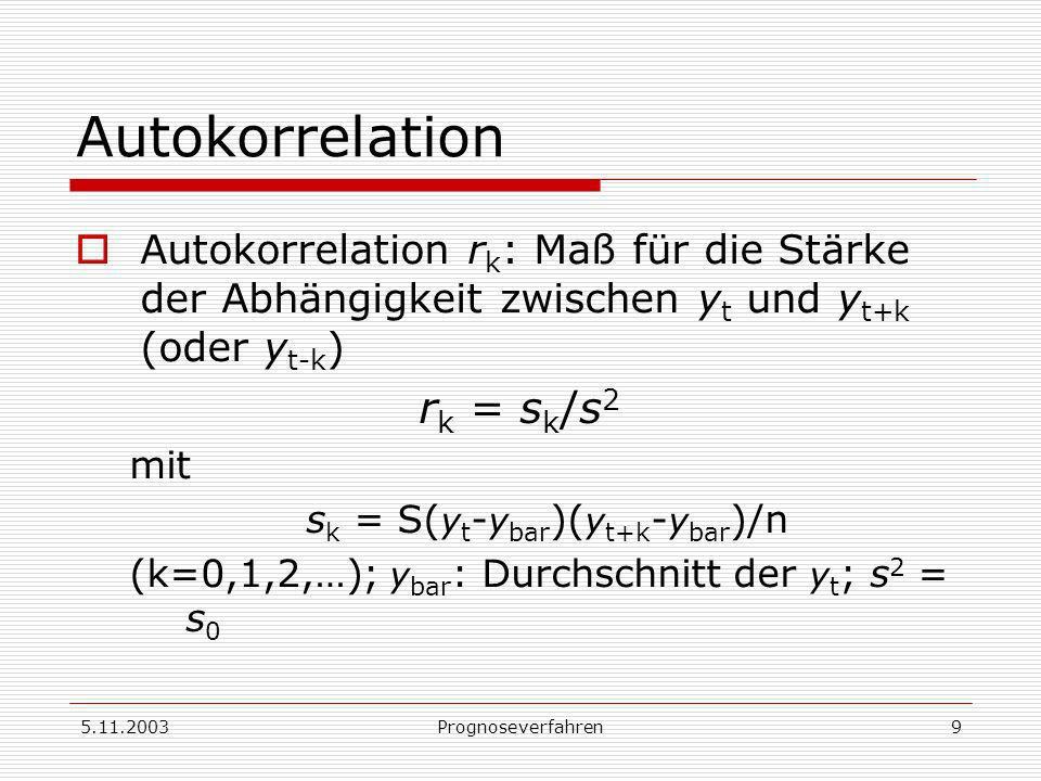 5.11.2003Prognoseverfahren9 Autokorrelation Autokorrelation r k : Maß für die Stärke der Abhängigkeit zwischen y t und y t+k (oder y t-k ) r k = s k /