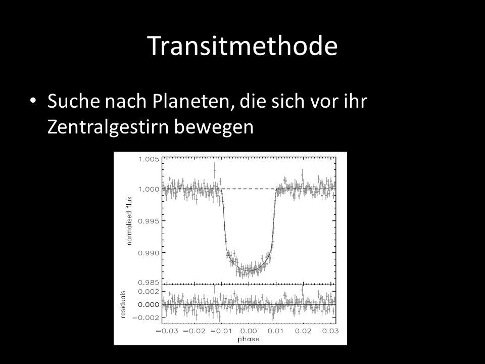 Suche nach Planeten, die sich vor ihr Zentralgestirn bewegen Transitmethode