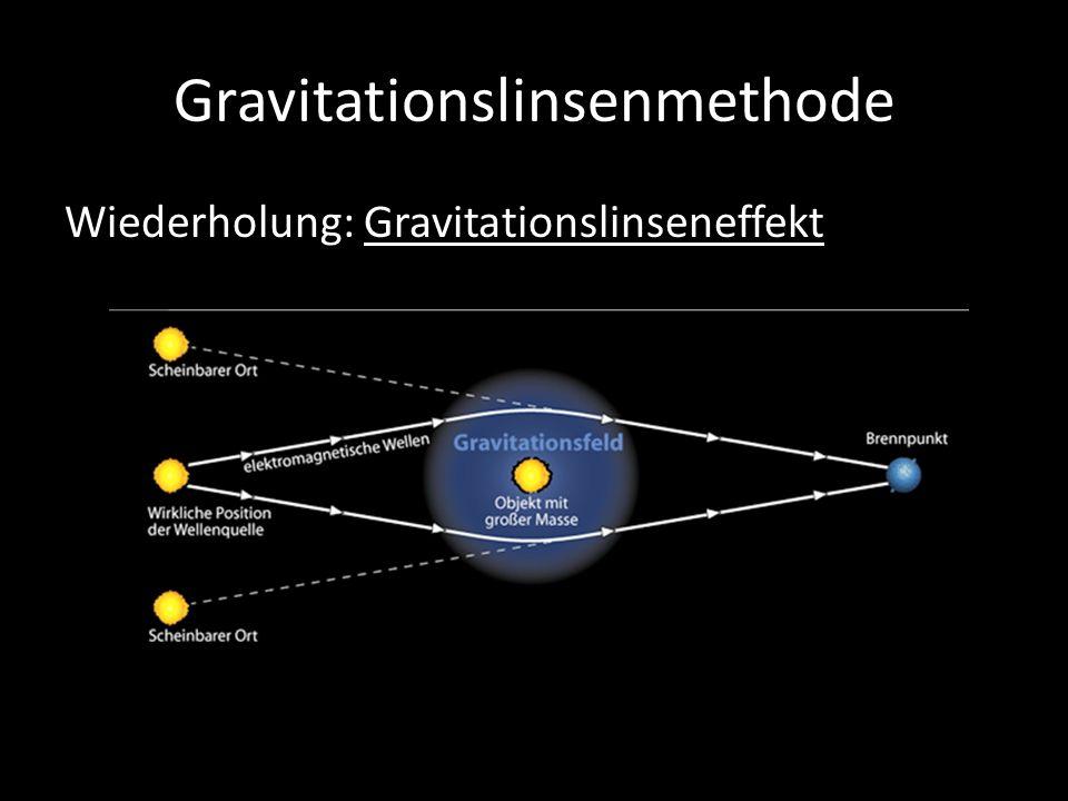 Gravitationslinsenmethode Wiederholung: Gravitationslinseneffekt