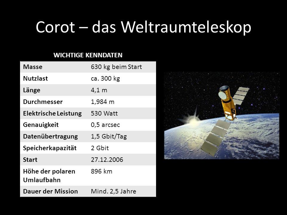 Corot – das Weltraumteleskop WICHTIGE KENNDATEN Masse630 kg beim Start Nutzlastca. 300 kg Länge4,1 m Durchmesser1,984 m Elektrische Leistung530 Watt G