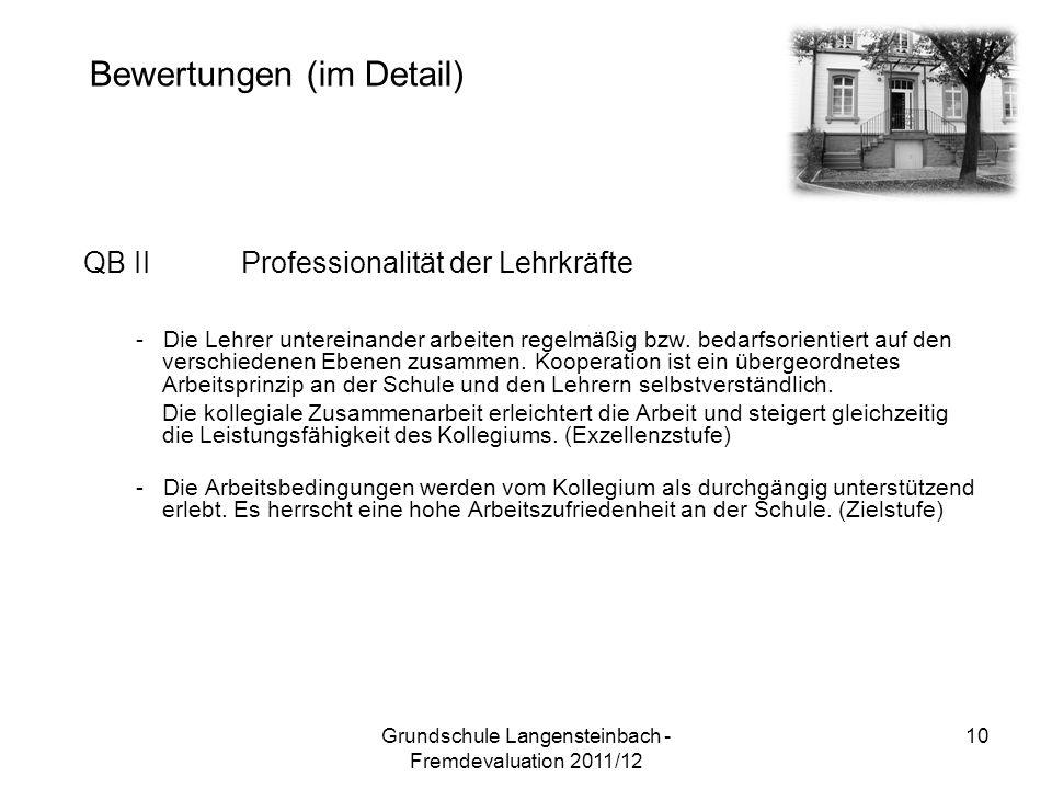 QB IIProfessionalität der Lehrkräfte - Die Lehrer untereinander arbeiten regelmäßig bzw.