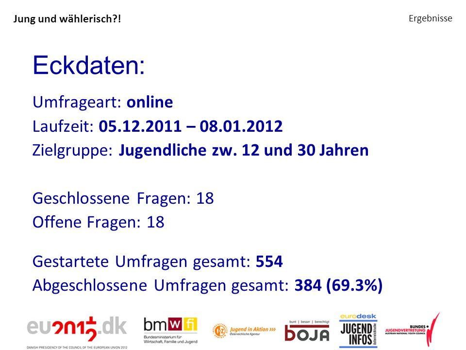 Jung und wählerisch?! Ergebnisse Eckdaten: Umfrageart: online Laufzeit: 05.12.2011 – 08.01.2012 Zielgruppe: Jugendliche zw. 12 und 30 Jahren Geschloss