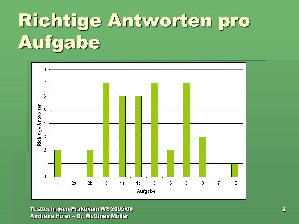 Testtechniken-Praktikum WS 2005/06 Andreas Höfer – Dr. Matthias Müller 2 Richtige Antworten pro Aufgabe