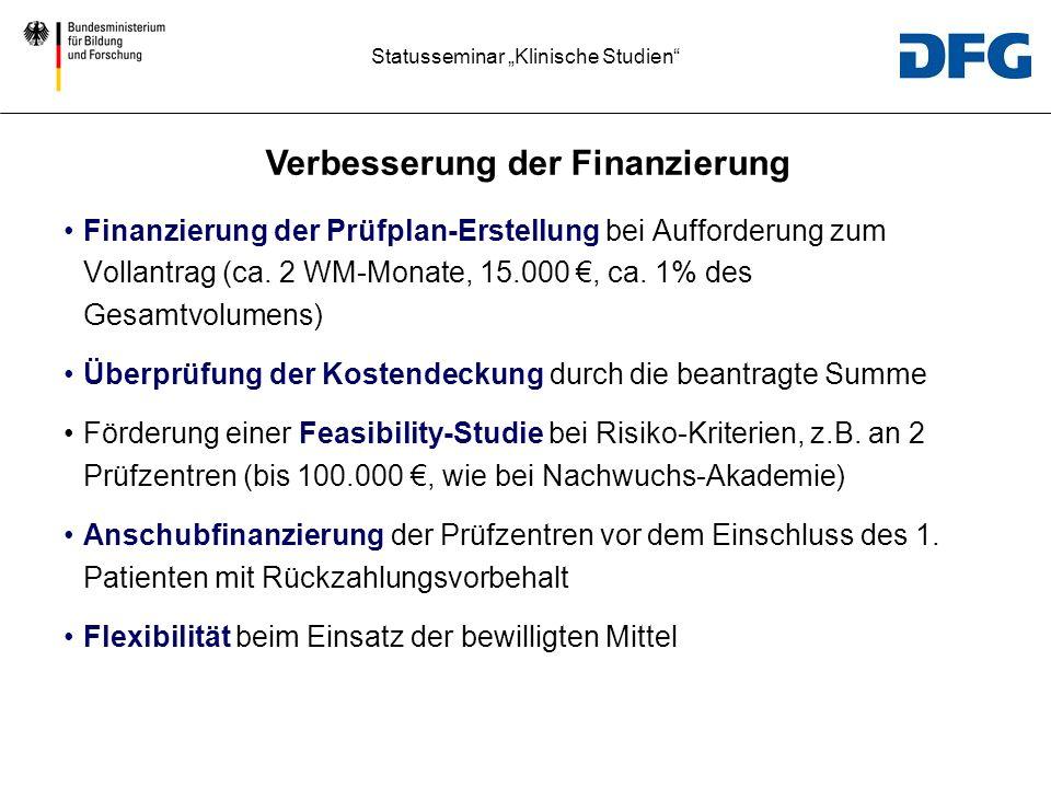 Statusseminar Klinische Studien Finanzierung der Prüfplan-Erstellung bei Aufforderung zum Vollantrag (ca.