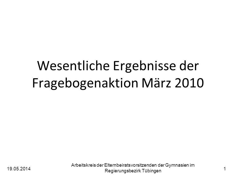 19.05.2014 Arbeitskreis der Elternbeiratsvorsitzenden der Gymnasien im Regierungsbezirk Tübingen 1 Wesentliche Ergebnisse der Fragebogenaktion März 2010