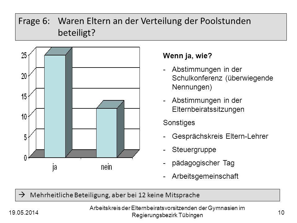 19.05.2014 Arbeitskreis der Elternbeiratsvorsitzenden der Gymnasien im Regierungsbezirk Tübingen 10 Frage 6: Waren Eltern an der Verteilung der Poolstunden beteiligt.