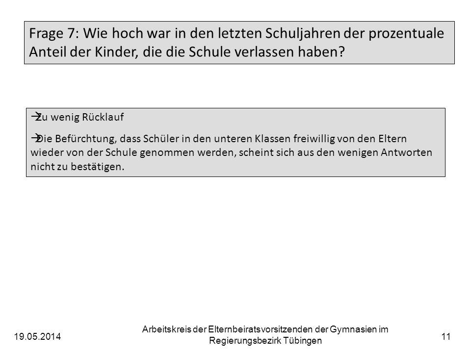 19.05.2014 Arbeitskreis der Elternbeiratsvorsitzenden der Gymnasien im Regierungsbezirk Tübingen 11 Frage 7: Wie hoch war in den letzten Schuljahren der prozentuale Anteil der Kinder, die die Schule verlassen haben.