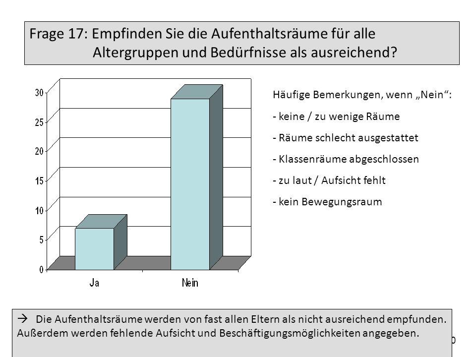 19.05.2014 Arbeitskreis der Elternbeiratsvorsitzenden der Gymnasien im Regierungsbezirk Tübingen 20 Frage 17: Empfinden Sie die Aufenthaltsräume für a