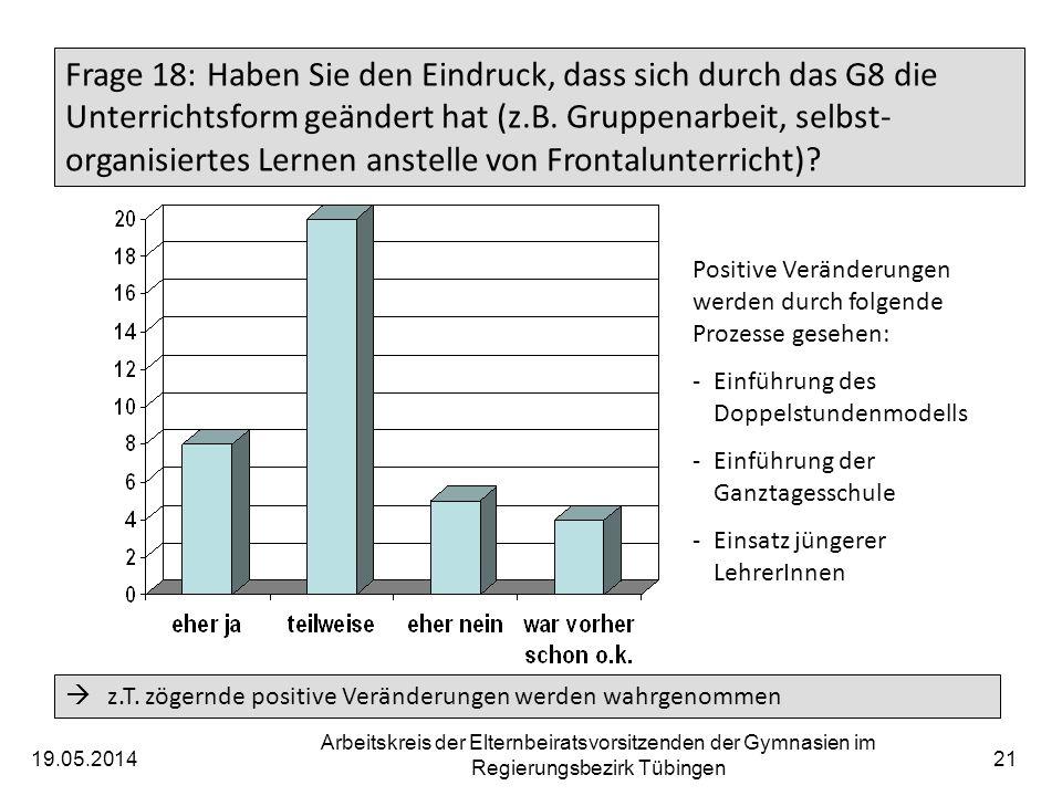 19.05.2014 Arbeitskreis der Elternbeiratsvorsitzenden der Gymnasien im Regierungsbezirk Tübingen 21 Frage 18: Haben Sie den Eindruck, dass sich durch das G8 die Unterrichtsform geändert hat (z.B.