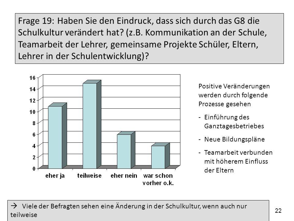 19.05.2014 Arbeitskreis der Elternbeiratsvorsitzenden der Gymnasien im Regierungsbezirk Tübingen 22 Frage 19: Haben Sie den Eindruck, dass sich durch das G8 die Schulkultur verändert hat.