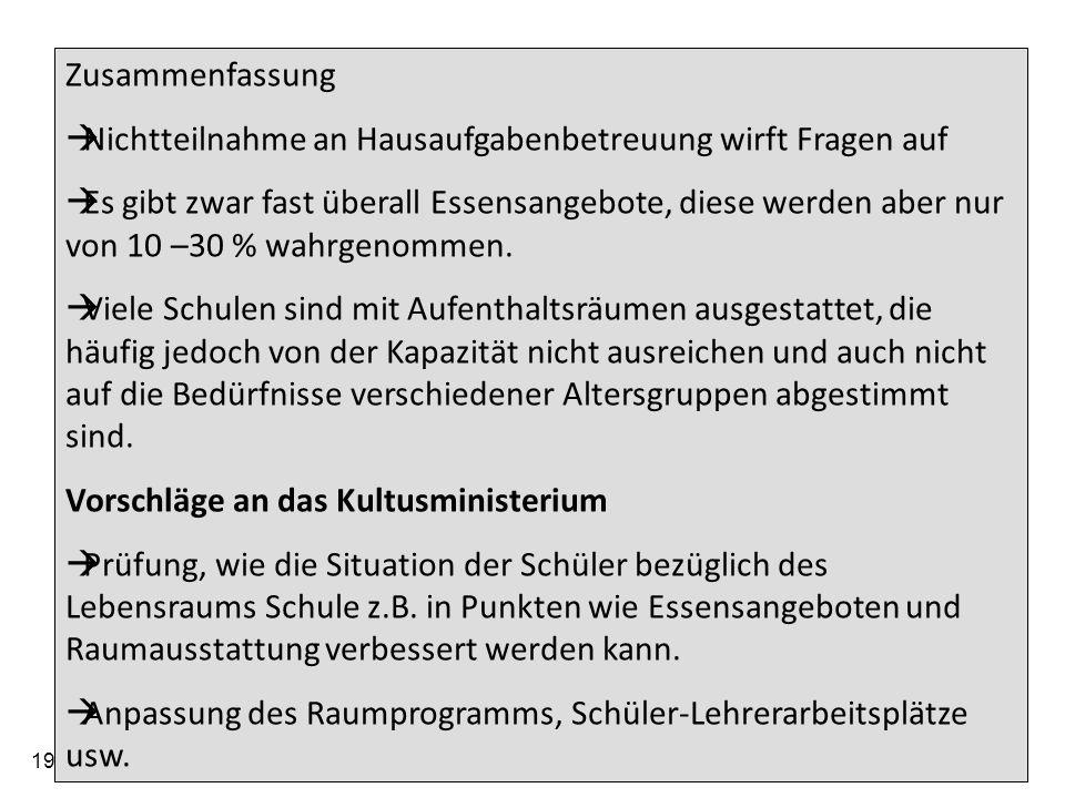 19.05.2014 Arbeitskreis der Elternbeiratsvorsitzenden der Gymnasien im Regierungsbezirk Tübingen 26 Zusammenfassung Nichtteilnahme an Hausaufgabenbetr
