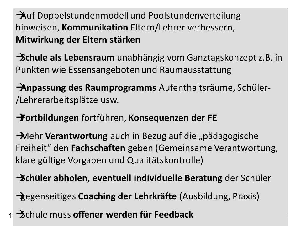 19.05.2014 Arbeitskreis der Elternbeiratsvorsitzenden der Gymnasien im Regierungsbezirk Tübingen 28 Auf Doppelstundenmodell und Poolstundenverteilung