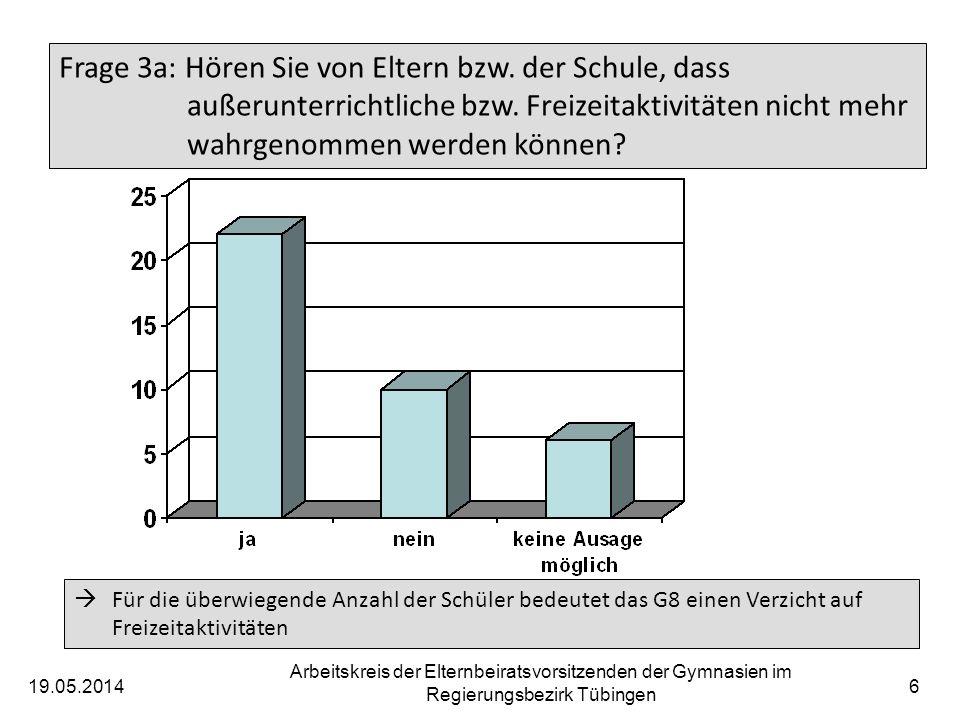 19.05.2014 Arbeitskreis der Elternbeiratsvorsitzenden der Gymnasien im Regierungsbezirk Tübingen 6 Frage 3a: Hören Sie von Eltern bzw. der Schule, das