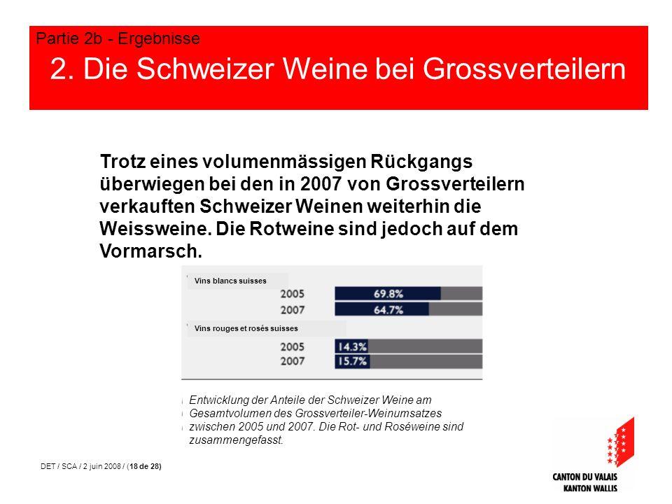 DET / SCA / 2 juin 2008 / (18 de 28) 2. Die Schweizer Weine bei Grossverteilern Partie 2b - Ergebnisse Trotz eines volumenmässigen Rückgangs überwiege