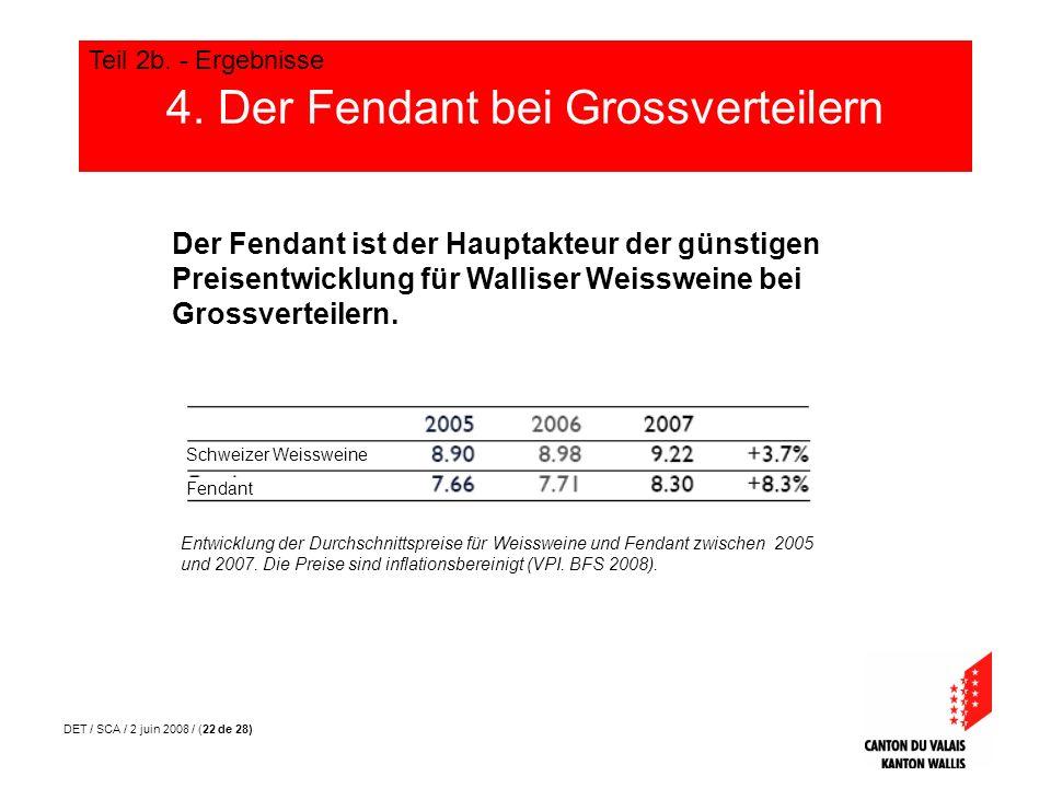 DET / SCA / 2 juin 2008 / (22 de 28) 4. Der Fendant bei Grossverteilern Teil 2b. - Ergebnisse Entwicklung der Durchschnittspreise für Weissweine und F
