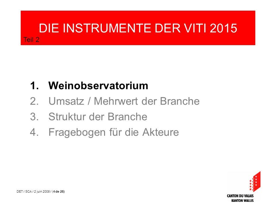 DET / SCA / 2 juin 2008 / (4 de 28) 1.Weinobservatorium 2.Umsatz / Mehrwert der Branche 3.Struktur der Branche 4.Fragebogen für die Akteure DIE INSTRU