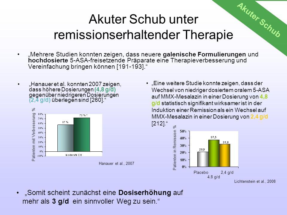 Akuter Schub unter remissionserhaltender Therapie Mehrere Studien konnten zeigen, dass neuere galenische Formulierungen und hochdosierte 5-ASA-freiset
