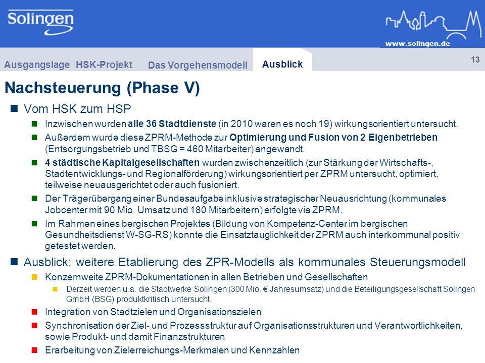 www.solingen.de 13 Das Vorgehensmodell Vom HSK zum HSP Inzwischen wurden alle 36 Stadtdienste (in 2010 waren es noch 19) wirkungsorientiert untersucht.