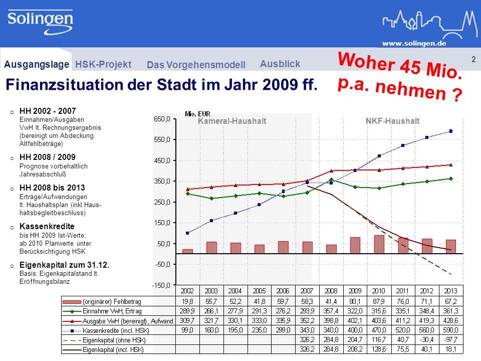 2 NKF-Haushalt Kameral-Haushalt Finanzsituation der Stadt im Jahr 2009 ff.