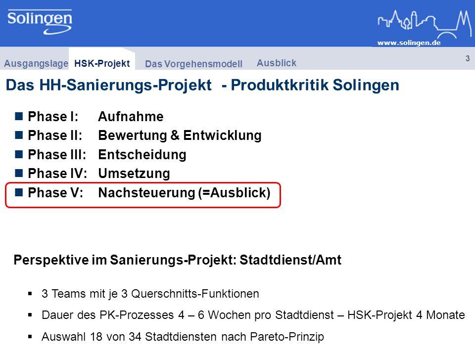 www.solingen.de 14 Das Vorgehensmodell HSK-Projekt Ausgangslage Ausblick Nachsteuerung (Phase V) – Integration strategischer Handlungsfelder und operationaler Ziele/Teilziele (ZPR) Wie bringen wir die Stadtdienst-Ziele mit den Stadt-Zielen zusammen?