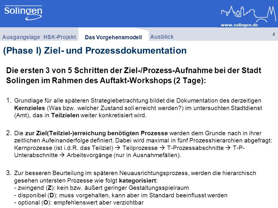 www.solingen.de 15 Das Vorgehensmodell HSK-Projekt Ausgangslage Ausblick Nachsteuerung (Phase V) – Synchronisation von Steuerungsstrukturen