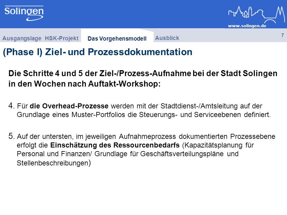www.solingen.de 8 (Phase I) Ziel- Prozess- und Ressourcenmodell (ZPR) i nklusive Overhead (blauer Bereich) HSK-Projekt Ausgangslage Ausblick Das Vorgehensmodell