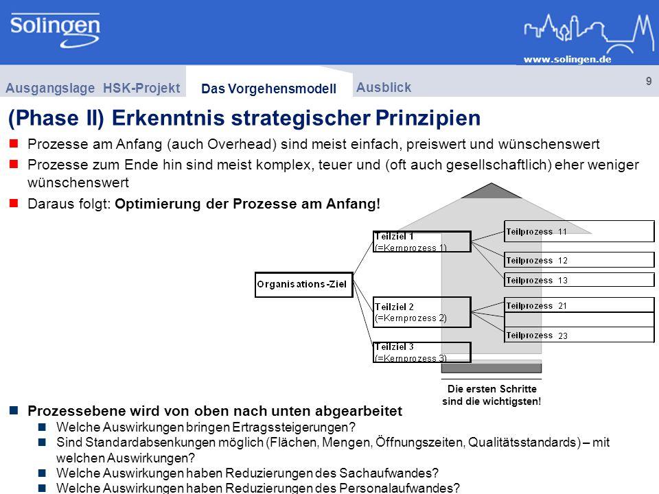 www.solingen.de 9 Die ersten Schritte sind die wichtigsten.