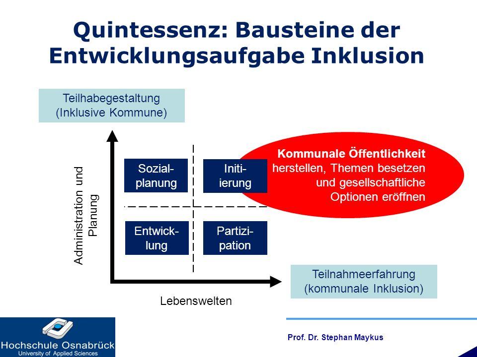 Prof. Dr. Stephan Maykus Forschungsschwerpunkt Inklusive Bildung www.inklusivebildung.eu