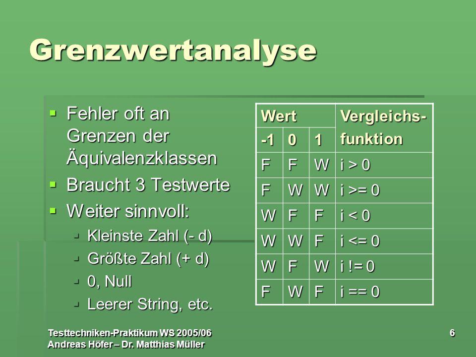 Testtechniken-Praktikum WS 2005/06 Andreas Höfer – Dr. Matthias Müller 6 Grenzwertanalyse Fehler oft an Grenzen der Äquivalenzklassen Fehler oft an Gr